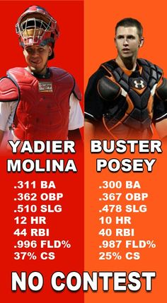 Yadi's better. You dont even need to look at the stats to know he's better.