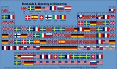 2008 periodic stack of particles chemistry history pinterest image result for tabla periodica actualizada 2015 urtaz Images