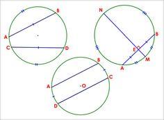 Teorema 1 (referitoare la arce şi coarde congruente în cerc) Într-un cerc sau în cercuri congruente, coardelor congruente le corespund arce congruente, şi reciproc: [AB] ≡ [CD] ⇔ AB ≡ CD. Teorema 2 (referitoare la diametrul perpendicular pe o coardă) Într-un cerc, un diametru ...