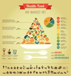 food-and-nutrition-for-a-balanced-diet
