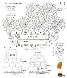 crochet bag, pattern