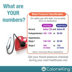 Did you know that May is high blood pressure awareness month? Read our tips to lower your blood pressure!