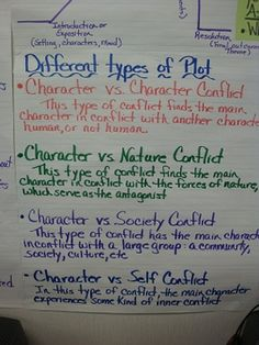 types of plot to keep in mind when writing narratives