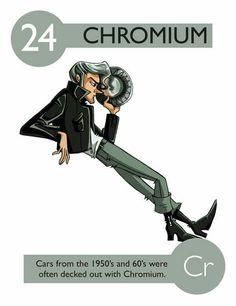 24.Chromium