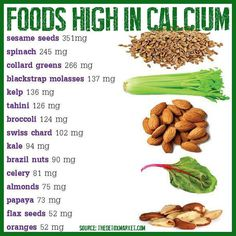 """Do YOU need MORE calcium? 15 additional EXCELLENT WAYS ❥➥❥ sesame seeds, Spinach, Collard greens, Blackstrap molasses, kelp, Tahini, broccoli, swiss chard, kale, brazil nuts, celery, almonds, papaya, flax seeds, orange  ♥Like✔""""Share""""✔Tag✔Comment✔Repost✔God Bless♥  ℒℴѵℯ / Thanks ➸ The Detox Market ➸ via RAWBINA ➸ via Dave Sommers  ~  http://www.facebook.com/dave.sommers1  Share.Like.Comment.Tag.EMPOWERment ♡ ♥ ♡ pinned with Pinvolve - pinvolve.co"""