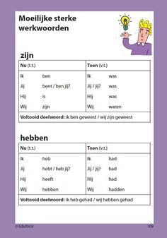 Learning Dutch - to have/to be grammar