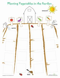 Plant a Vegetable Garden Worksheet - cutting & pasting practice