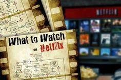 Vet du inte vad du ska kolla på längre på Netflix? Här är guiden som hjälper dig ta besluten