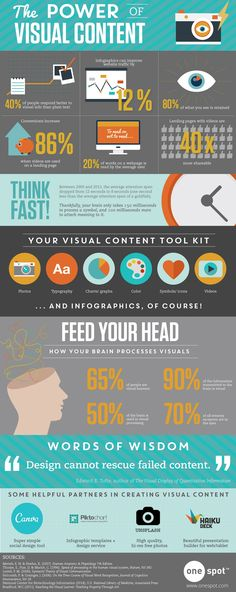 La force des contenus visuels // The power of visual content // #infographie #infographic