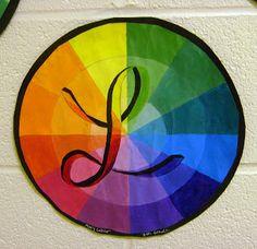 Art Education Blog: Art Lessons