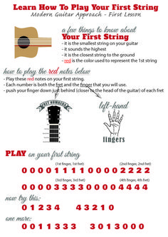 Learn How To Play Your First String - this is one of the FIRST papers I give my students. It helps them become familiar with the guitar and the first string. This sheet gets them playing the first string using 3 different exercises. Learn Guitar Online, Learn Guitar Beginner, Learn Guitar Chords, Guitar Chords Beginner, Learn To Play Guitar, Guitar For Beginners, Guitar Songs, Acoustic Guitar, Beginner Guitar Lessons