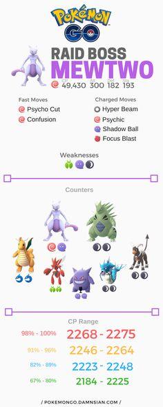 446 Best Pokemon go!! images in 2019 | Pokemon, Pokemon go