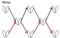 Näin neulot Lovikka-lapaset | Kodin Kuvalehti Bobby Pins, Hair Accessories, Chart, Knitting, Hands, Dogs, Tricot, Breien, Hairpin