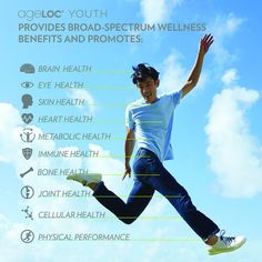 A breakthrough weight management and body shaping system, based on highly innovative gene expression science, that unifies your mind and body - for a leaner, younger looking you. ageLOC will help you stay motivated as you work toward your goals. Bone Health, Brain Health, Gene Expression, How To Stay Motivated, Weight Management, Anti Aging Skin Care, Body Shapes, Metabolism, Nu Skin