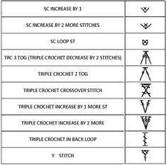 Crochet symbols IV.