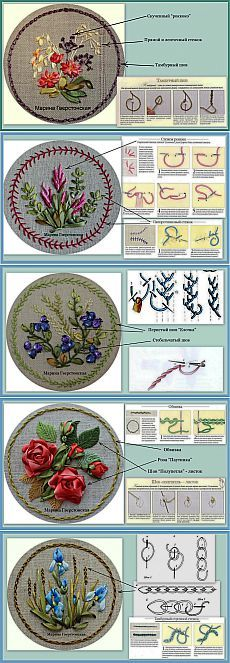 Wonderful Ribbon Embroidery Flowers by Hand Ideas. Enchanting Ribbon Embroidery Flowers by Hand Ideas. Embroidery Designs, Ribbon Embroidery Tutorial, Silk Ribbon Embroidery, Crewel Embroidery, Hand Embroidery Patterns, Embroidery Thread, Cross Stitch Embroidery, Learn Embroidery, Machine Embroidery