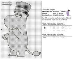 Bilderesultat for moomin cross stitch pattern Cross Stitching, Cross Stitch Embroidery, Cross Stitch Patterns, Knitting Charts, Knitting Patterns Free, Beading Patterns, Embroidery Patterns, Les Moomins, Mini Cross Stitch