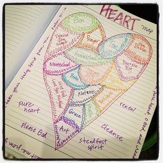 Create a heart map   May make a great lesson for kids. Have them draw a heart or make one for them, and list/color all the things that are in their heart. I would frame it!