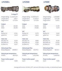 Pages from engine ratings_ge-experience-2.jpg