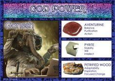 God Power: Ganesh!