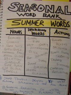Write about your summer vacation can be a dull topic, but if you've strategically taken some time to create a word bank like this before giving that prompt, you might just inspire better, fresher writing! http://www.corbettharrison.com/writers_notebooks.html