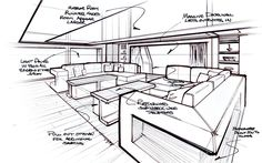 motor yacht sketching - Cerca con Google