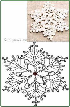 18 new Ideas crochet coasters pattern christmas Crochet Coaster Pattern, Crochet Snowflake Pattern, Crochet Motifs, Christmas Crochet Patterns, Holiday Crochet, Crochet Snowflakes, Crochet Diagram, Crochet Doilies, Crochet Flowers