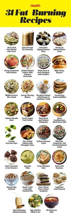 31 delicious and healthy fat-burning recipes: From turkey burgers to banana smoothies, these simple calorie-burning recipes will help you lose weight fast. | Health.com
