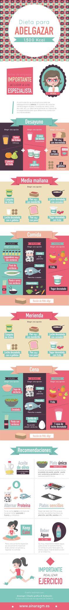 #Infografia sobre una dieta de adelgazamiento #adelgazar: