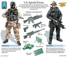 An infographic showing U. Delta Force and Navy SEAL soldiers. Military Gear, Military Weapons, Military Equipment, Military History, Airsoft, Military Special Forces, Special Forces Gear, Us Navy Seals, Special Ops