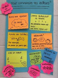 Les tableaux d'ancrage: une aide précieuse! – L'atelier d'écriture au primaire French Class, French Lessons, Work On Writing, French Education, French Resources, French Immersion, Classroom Projects, Writer Workshop, Teaching French