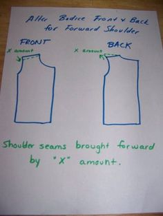 Tutorial: Altering a Sleeve for a Forward Shoulder   Use these tips when your shoulder seam falls towards the back rather than centered.