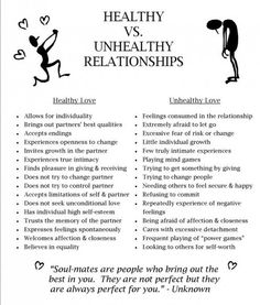 Relationship counted in Healthy vs Unhealthy...