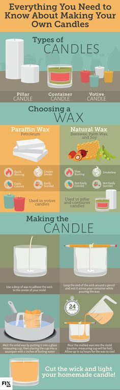Making your own candles has never been so fun and easy! With so many different color and scent options, learn how you can spruce up your space with DIY candles! candles DIYcrafts candlemaking - Home Decor Diy Cheap Homemade Candles, Homemade Gifts, Diy Gifts, Diy Candles Scented, Unique Gifts, Velas Diy, Diy Cadeau, Candle Craft, Candlemaking