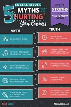 5 Social Media Myths Hurting Your Business & The 5 Truths You Need to Know Instead [Infographic] Social Media Content, Social Media Tips, Social Media Marketing, Digital Marketing, Business Marketing, Affiliate Marketing, Business Tips, Internet Marketing Company, Online Marketing