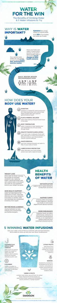 Water for the Win Infographic Healthy Eyes, How To Stay Healthy, Healthy Life, Oral Health, Health And Wellness, Health Tips, Fitness Diet, Health Fitness, Water Quotes