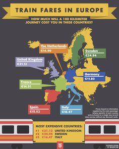 Savvy Gypsy Traveler| Serafini Amelia| Euoropean Travel-The difference in train fares across Europe - Imgur