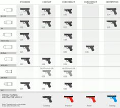 331 best glock images on pinterest guns pistols and firearms