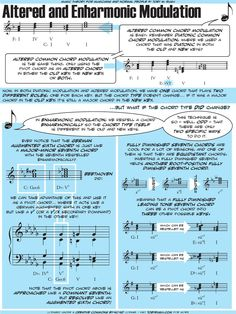 A description of altered and enharmonic modulation and their use by composers of the common practice period. Piano Lessons, Music Lessons, Guitar Lessons, Art Lessons, Music Theory Guitar, Piano Teaching, Teaching Art, Recorder Music, Piano Music