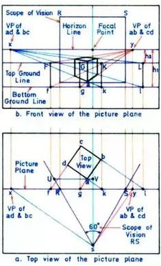 How do I draw non-90 degree angles in two point perspective of a building? - Quora