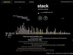 Stack is probably the most useful of the visualization offerings from Digg. Stories with the most recent activity load across the bottom of the screen and then 'Diggs' seemingly fall from the sky to land and create a real-time graph of what stories are popular. Whenever a 'Digg' hits a story stack, the title of the story is shown at the bottom of the screen, pushing previous stories down, and eventually off the screen.