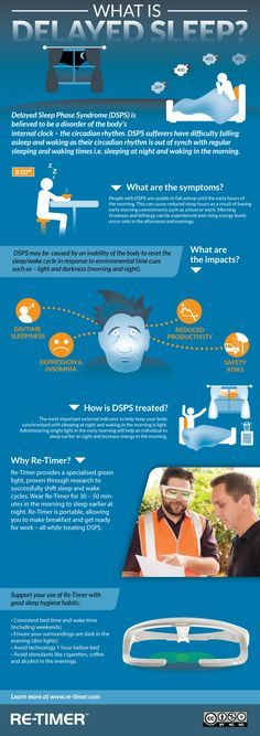 Out of sync? Delayed Sleep Phase Syndrome Explained (INFOGRAPHIC) #sleepnation #naturessleep