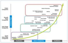 saas customer lifecycle - Google Search Gross Margin, L Intelligence, Accounting, Marketing, Spaces, Google Search