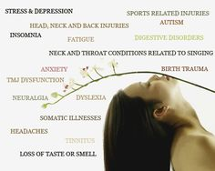 23 best craniosacral therapy images on pinterest craniosacral benefits of craniosacral massage fandeluxe Images