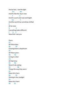 the joke ukulele / the joke ukulele ` ukulele joke Ukulele Tabs Songs, Ukulele Songs Beginner, Guitar Songs For Beginners, Easy Piano Songs, Guitar Chords For Songs, Music Chords, Piano Music, Sheet Music, Music Sheets