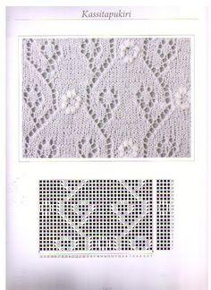 Beautiful lace pattern chart