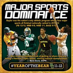 What was the only school to have its football, men's and women's basketball and baseball teams all finish 2011-12 nationally ranked? BAYLOR!