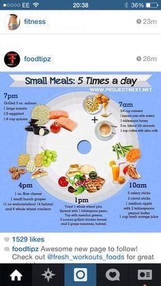 Potential meals
