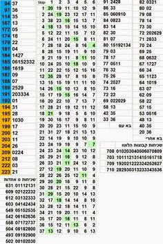israel lotto  לוטו 6/37 לוטו ישראלי: מספרי לוטו חמים 16-09-2014 - ארבע מיליון בלוטו