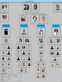 mafia organisation - Google-Suche